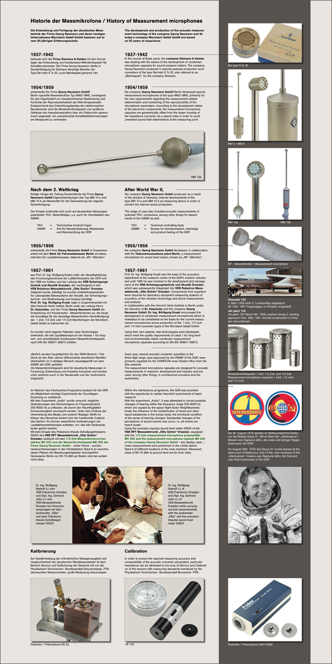 Poster History of Measurement microphones